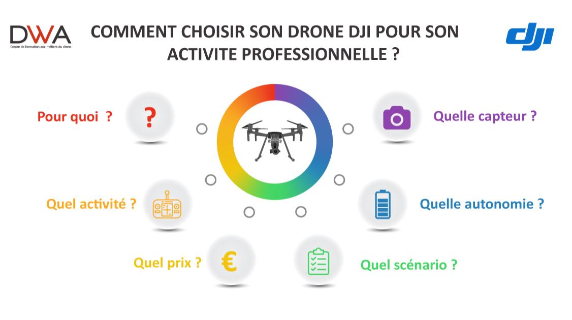 formation-drone-quel-drone-choisir